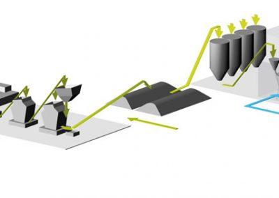 3D-Illustration für ABB in Cement